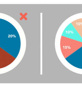 What is a Pie Chart in Data Visualization,pie chart examples with explanation,pie chart maker,pie chart explanation,pie chart formula,pie visualization,pie charts are used for visualization of,interactive pie chart,pie chart questions,
